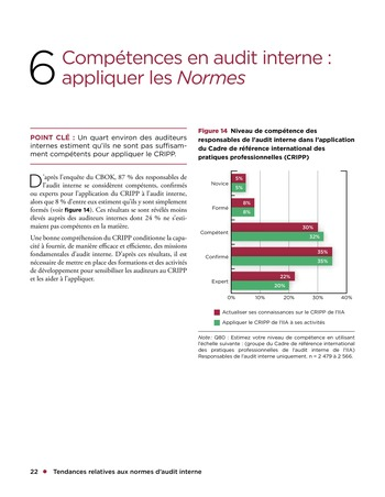 Tendances relatives aux normes d'audit interne page 22