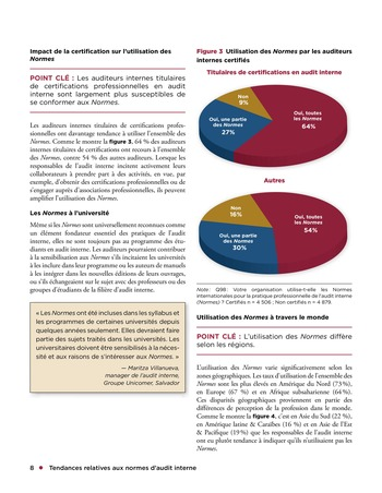 Tendances relatives aux normes d'audit interne page 8