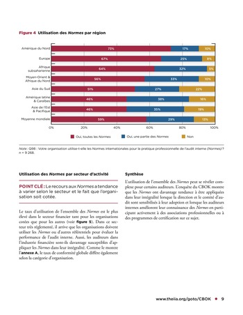 Tendances relatives aux normes d'audit interne page 9