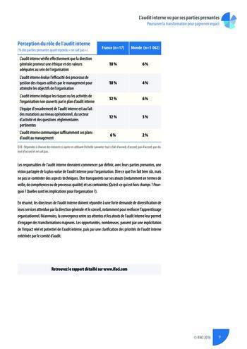 L'audit interne vu par ses parties prenantes - Rapport détaillé page 10