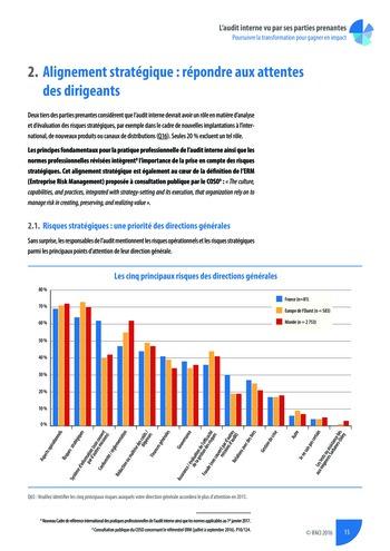L'audit interne vu par ses parties prenantes - Rapport détaillé page 16