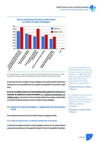 L'audit interne vu par ses parties prenantes - Rapport détaillé page 18