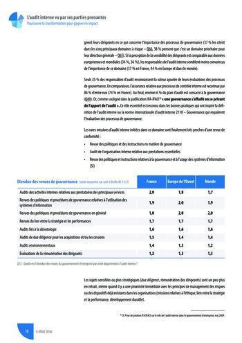 L'audit interne vu par ses parties prenantes - Rapport détaillé page 19