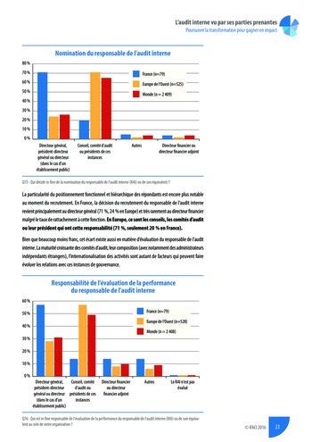 L'audit interne vu par ses parties prenantes - Rapport détaillé page 24