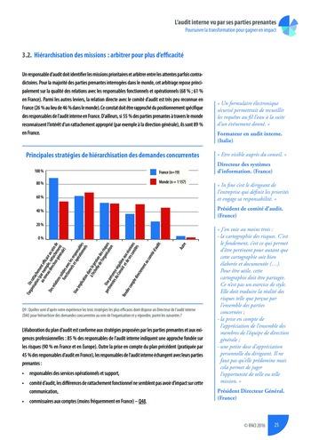 L'audit interne vu par ses parties prenantes - Rapport détaillé page 26