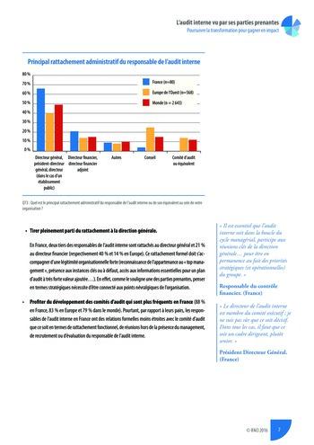 L'audit interne vu par ses parties prenantes - Rapport détaillé page 8