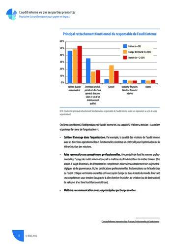 L'audit interne vu par ses parties prenantes - Rapport détaillé page 9