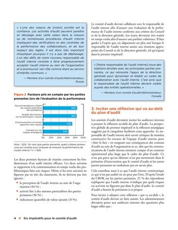 Six impératifs pour le comité d'audit page 4
