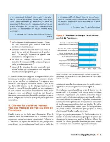 Six impératifs pour le comité d'audit page 5