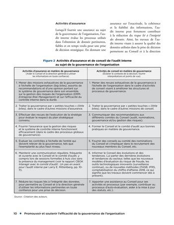 Promouvoir et soutenir l'efficacité de la gouvernance de l'organisation page 10