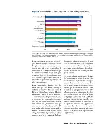 Promouvoir et soutenir l'efficacité de la gouvernance de l'organisation page 15