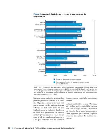 Promouvoir et soutenir l'efficacité de la gouvernance de l'organisation page 18