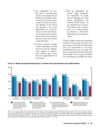 Promouvoir et soutenir l'efficacité de la gouvernance de l'organisation page 19