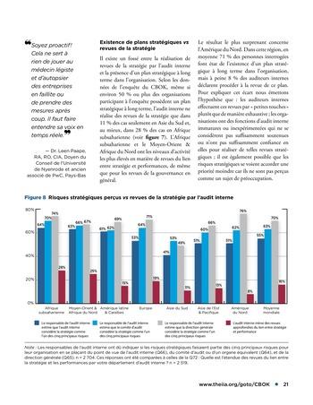 Promouvoir et soutenir l'efficacité de la gouvernance de l'organisation page 21