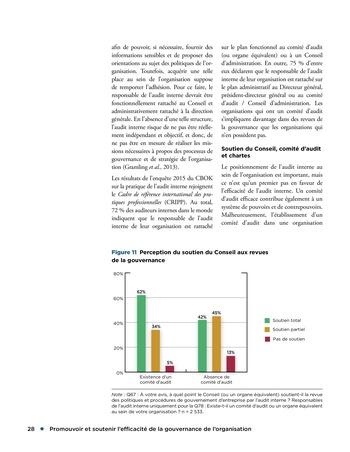 Promouvoir et soutenir l'efficacité de la gouvernance de l'organisation page 28