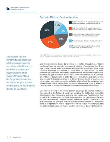 Perspectives Internationales - Nouvelles tendances page 10