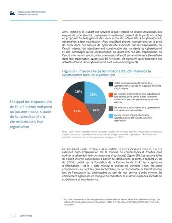 Perspectives Internationales - Nouvelles tendances page 14