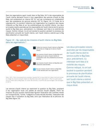 Perspectives Internationales - Nouvelles tendances page 19