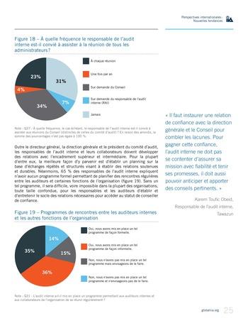 Perspectives Internationales - Nouvelles tendances page 25