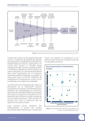 Integrated Thinking - du mythe à la réalité page 20