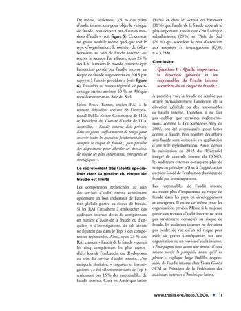 Faire face au risque de fraude page 11