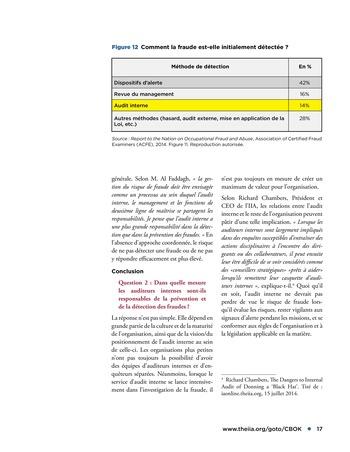 Faire face au risque de fraude page 17