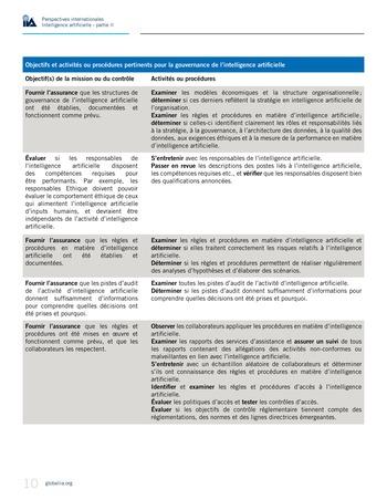 Perspectives internationales - Cadre de référence IIA pour l'audit de l'intelligence artificielle Partie A page 12