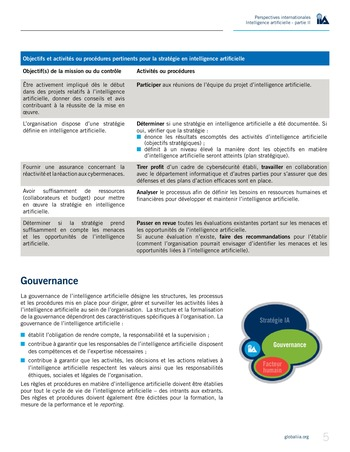 Perspectives internationales - Cadre de référence IIA pour l'audit de l'intelligence artificielle Partie A page 7
