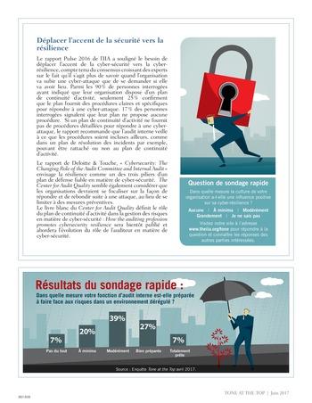 Tone at the top 82 - L'éclairage que l'audit interne apporte à la culture de la cyber-sécurité / juin 2017 page 4