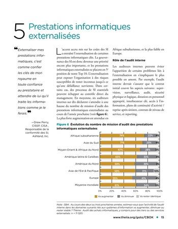 Surfer sur les SI - Le Top 10 des risques SI page 15