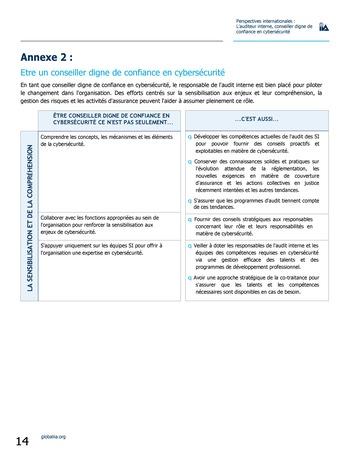 Perspectives internationales - L'audit interne, conseiller digne de confiance en cybersécurité page 14