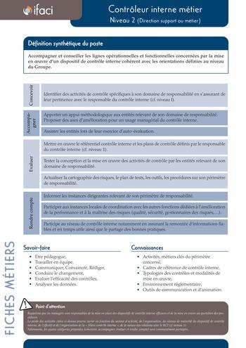 Fiche métier - Contrôleur interne métier page 1