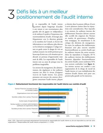 Panorama de l'audit interne dans les établissements financiers page 11
