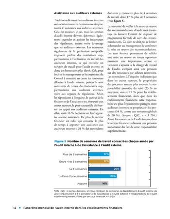 Panorama de l'audit interne dans les établissements financiers page 12