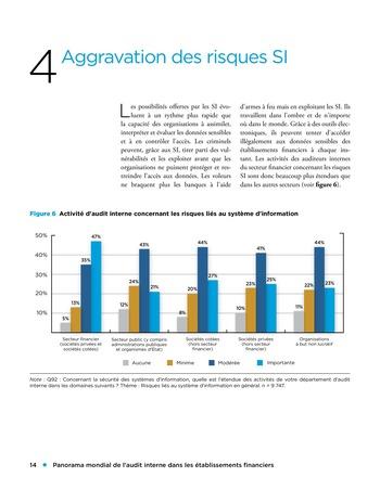 Panorama de l'audit interne dans les établissements financiers page 14
