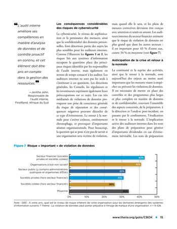 Panorama de l'audit interne dans les établissements financiers page 15