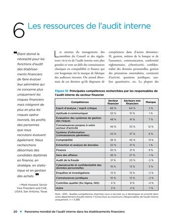 Panorama de l'audit interne dans les établissements financiers page 20