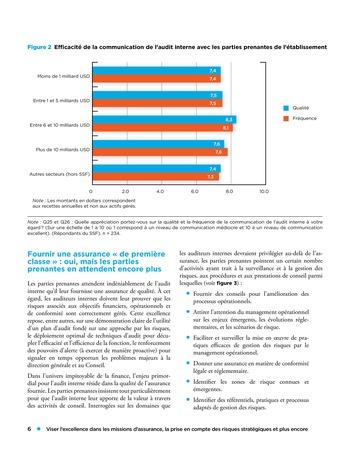 Viser l'excellence dans les missions d'assurance, la prise en compte des risques stratégiques et plus encore page 6