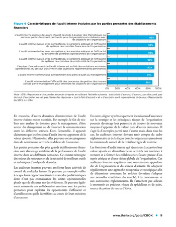 Viser l'excellence dans les missions d'assurance, la prise en compte des risques stratégiques et plus encore page 9