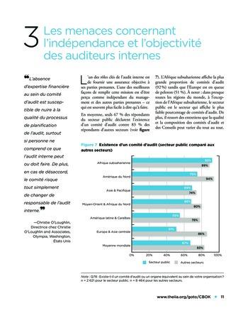 L'audit dans le secteur public page 11