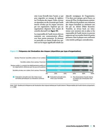 L'audit dans le secteur public page 15