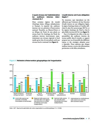 L'audit dans le secteur public page 7