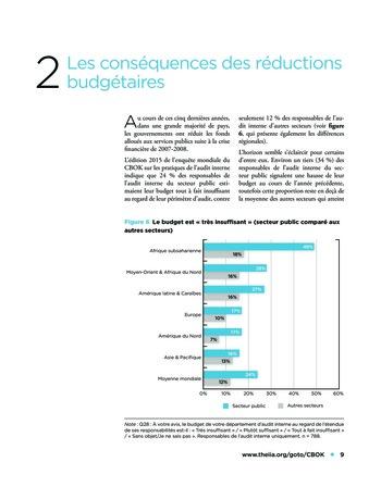 L'audit dans le secteur public page 9