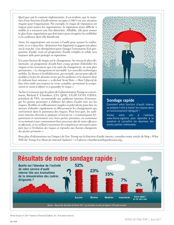 Tone at the top 81 - Le rôle de l'audit interne dans un contexte de dérégulation / avril 2017 page 4