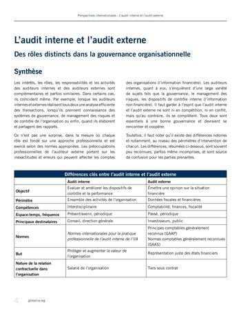Perspectives - internationales - L'audit interne et l'audit externe page 4