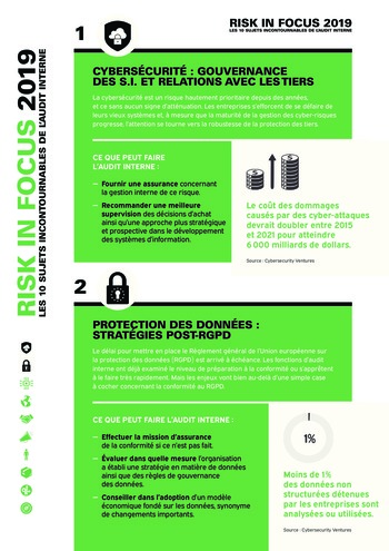 Infographie Risk in Focus 2019 page 1
