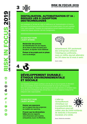 Infographie Risk in Focus 2019 page 2