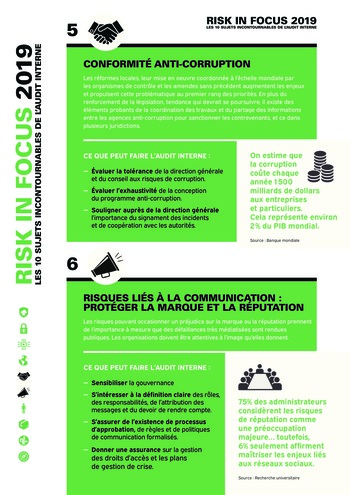 Infographie Risk in Focus 2019 page 3