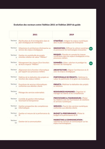 Guide d'audit de la gouvernance du Système d'Information de l'entreprise numérique - 2ème édition page 11