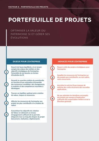 Guide d'audit de la gouvernance du Système d'Information de l'entreprise numérique - 2ème édition page 52